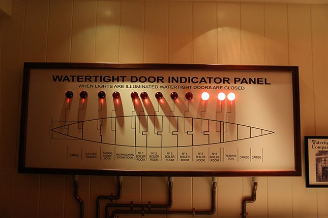 Watertight Door Indicator Panel